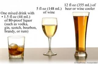 Standard drink size of cocktail, wine or beer contains same amount of alcohol.