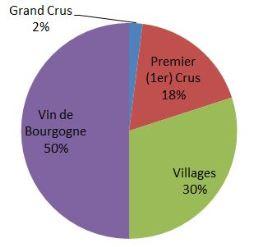 Burgundy Classes PieChart 250x250